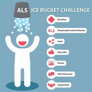 ALS Ice Bucket Challenge stock vector. Illustration of ...