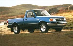 Used 1995 Ford Ranger Pricing