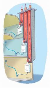 Conduit Evacuation Chaudiere Gaz Condensation : conduit d vacuation chaudi re gaz evapdc les solutions en r novation grdf cegibat ~ Melissatoandfro.com Idées de Décoration