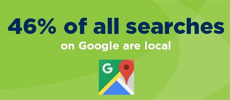 Local Seo Marketing by What Is Local Seo Marketing And Why Does It Matter