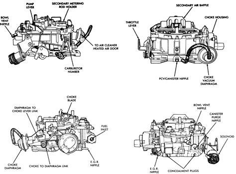 Rochester Carburetor Vacuum Diagram Online Wiring