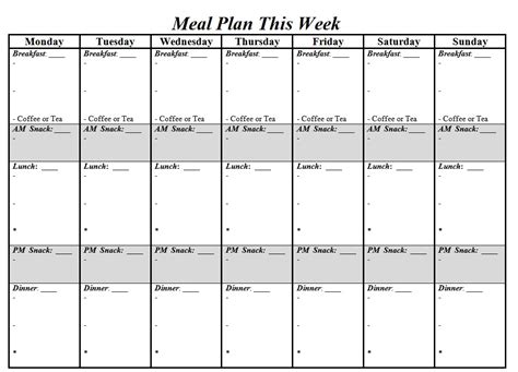 Trim Healthy Mama Weekly Food Log Template by Printable Weekly Dinner Meal Planning Chart Car Interior