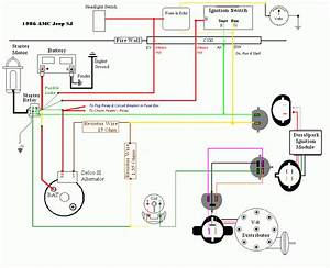 1986 Amc Jeep Sj Charging And Inition Wiring Diagram