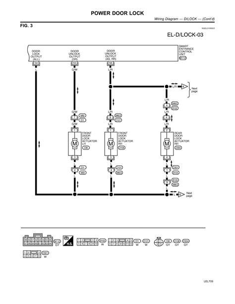 Repair Guides Electrical System Power Door