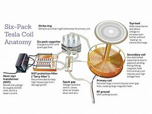 Tesla Coil With A Six