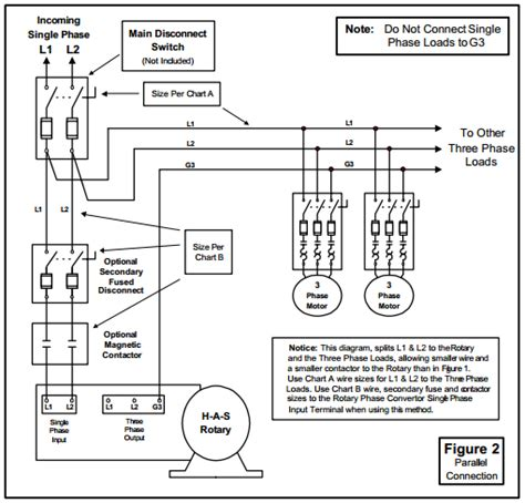 How Install Rotary Phase Conversion System