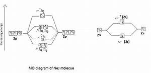 A With The Help Of Molecular Orbital Theory Show That Ne2