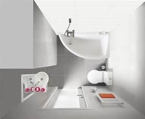 Meuble Pour Petite Salle De Bain : petite salle de bain avec baignoire d angle survl com ~ Dailycaller-alerts.com Idées de Décoration