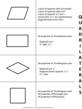 quadrilaterals foldable  cheat sheet  venn  math