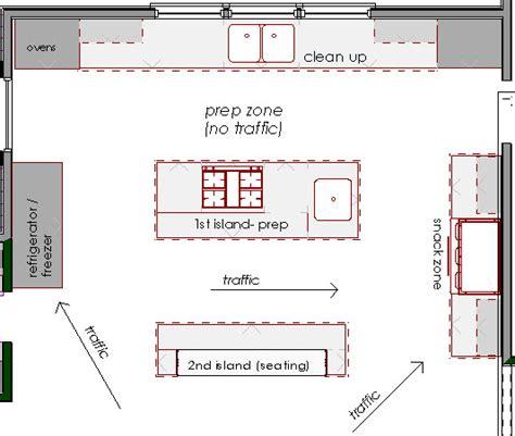 kitchen plans with island kitchens the island design manifestdesign manifest
