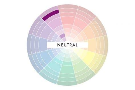 Neutral Colors   Mix   Hue   Compliment