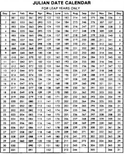military julian date calendar printable calendar template