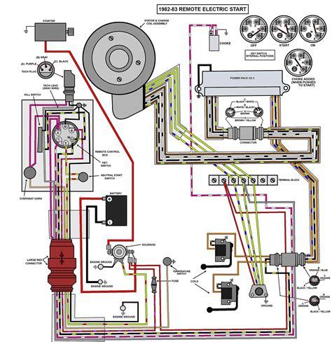 Mercury Outboard Wiring Diagram Free