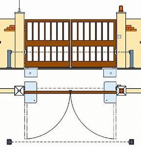 Portail Electrique Battant : motorisation d un portail battant moteur porte coulissante ~ Melissatoandfro.com Idées de Décoration