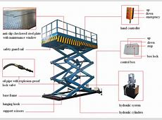 10T Heavy Duty Stationary Hydraulic Scissor Lift Table for
