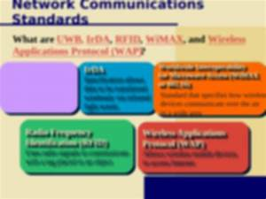 Standard That Specifies How Wireless Devices Communicate