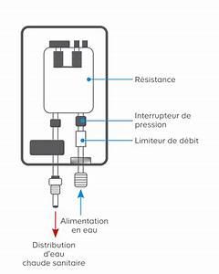 Probleme Chauffe Eau Electrique : choisir un chauffe eau castorama ~ Melissatoandfro.com Idées de Décoration