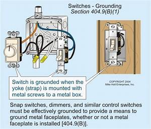 Electrical wiring in the home