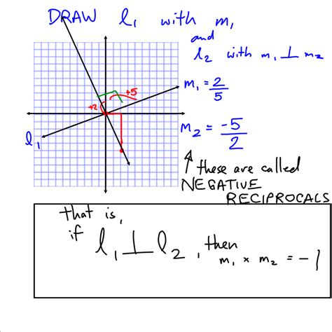 grade 10 applied precalculus cheetah parallel and perpendicular