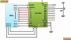 Adc0809 Interfacing With 8051  U0939 U093f U0928 U094d U0926 U0940