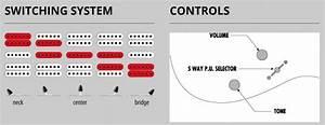 Ibanez Premium Wiring Diagram