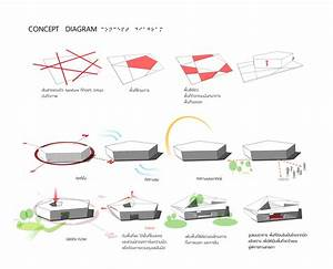 How To Develop A Concept In Architectural Design Concepts