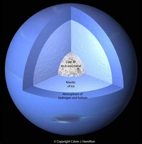 Structure of Planet Neptune - Pics about space