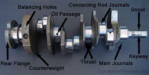 Line Diagram Of Crankshaft