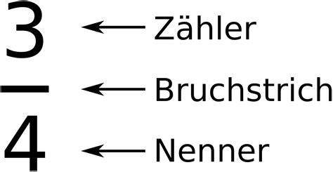 Was Sind Bräuche by File Gemeiner Bruch Svg Wikimedia Commons