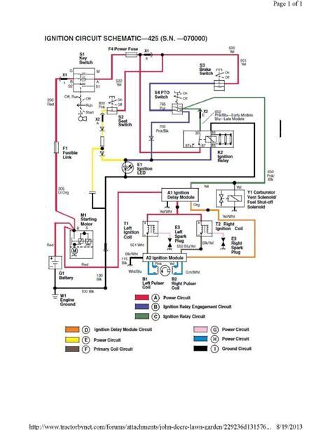 Deere 420c Wiring Diagram by Deere Parts Catalog Tractors Wiring Belt Diagram For
