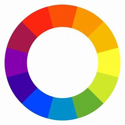 Colorwheel Svg Wheel Colour Colors Wikimedia Commons