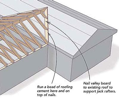 types of house plans tying a roof into an one homebuilding