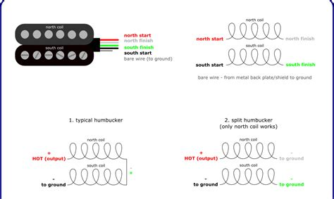 The Guitar Wiring Blog Diagrams Tips Conductor