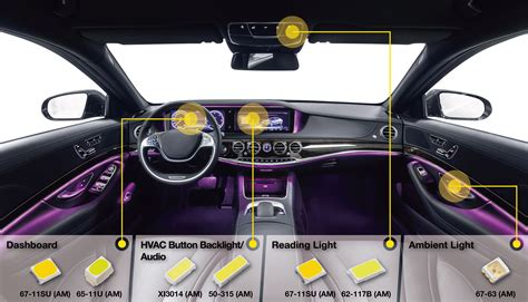 Cars Interior Light : Current Developments And Challenges In Led Based Vehicle