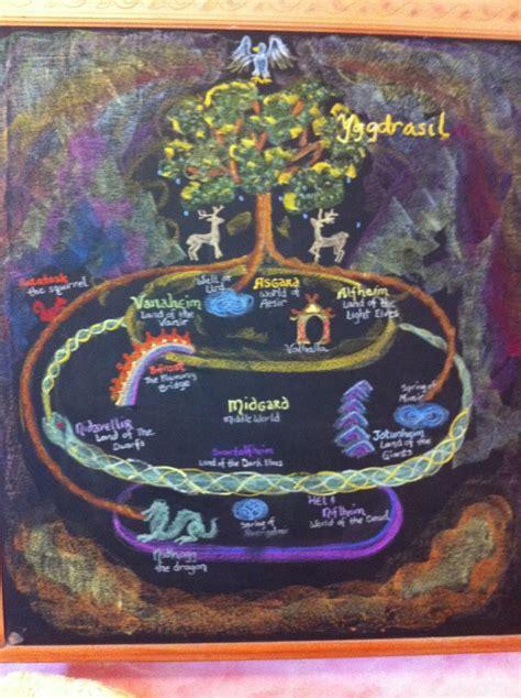 chalkboard drawings   waldorf school city school lake