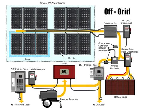 grid solar energy systems electrical engineering blog