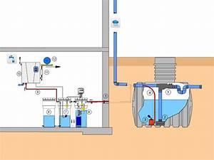 Regenwasser Zu Trinkwasser Aufbereiten : trinkwasser aus regenwasser haus regen wasserquelle ~ Watch28wear.com Haus und Dekorationen