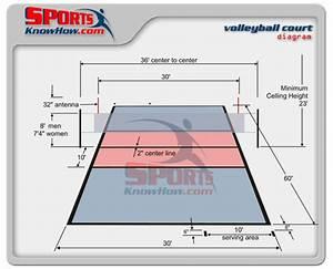 Volleyball Basics  Volleyball 101