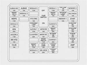 2009 Dodge Avenger Fuse Box Diagram