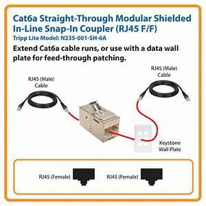 Amazon Com  Tripp Lite Cat6a Straight Through Modular