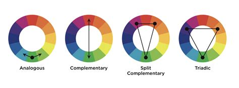 color wheel scheme introducing the colour wheel spectrum noir colouring