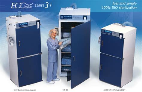EOGas: Ethylene Oxide multi-load sterilization
