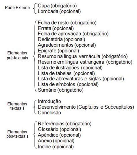modelo de artigo em word nas normas da abnt 2016 como normas da abnt para formatação de trabalhos acadêmicos