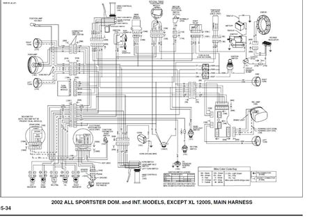 2001 Harley Sportster Wiring Diagram by Speedometer Wiring The Sportster And Buell Motorcycle