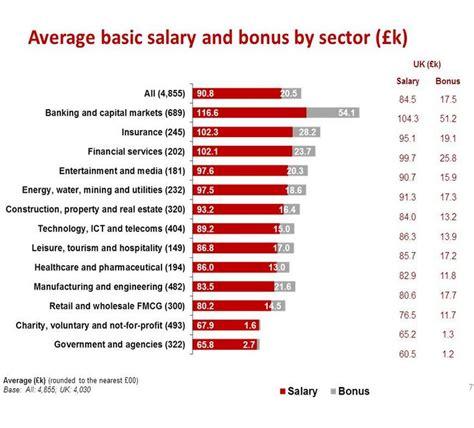 help desk manager salary average help desk salary uk best home design 2018