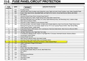 2002 Ford Windstar Wiring Diagrams Manual Ebooks