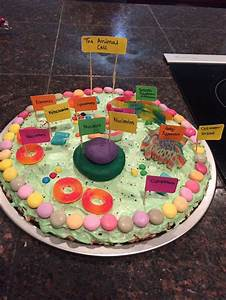 Edible Cells