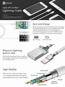 Iclever Iphone Charger Cables  6ft 1 8m Premium 8