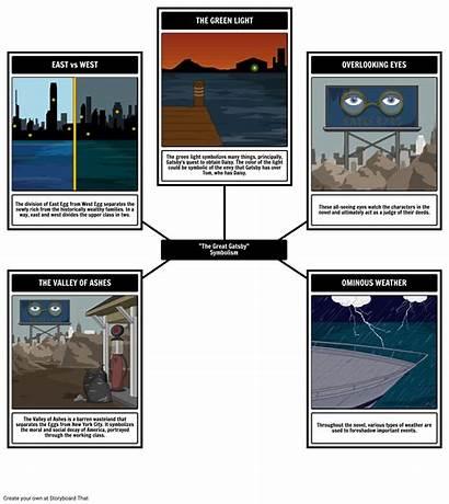 Symbolism Gatsby Symbols Themes Examples Symbol Literature