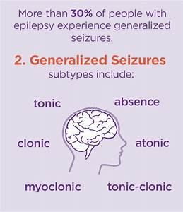 Epilepsy: Statistics, Facts and You